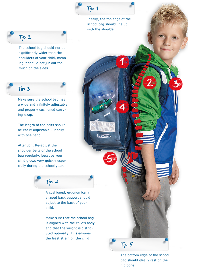 Annual World Spine Day Campaign – Schoolbag pain and how ...